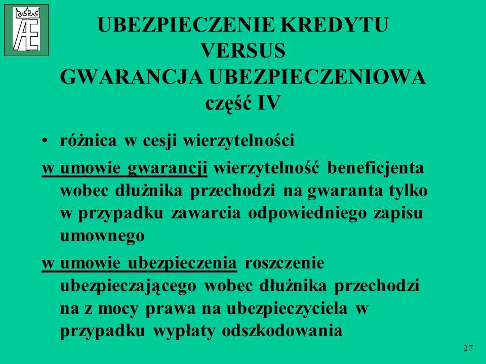 27 UBEZPIECZENIE KREDYTU VERSUS GWARANCJA UBEZPIECZENIOWA część IV różnica w cesji wierzytelności w umowie gwarancji wierzytelność beneficjenta wobec