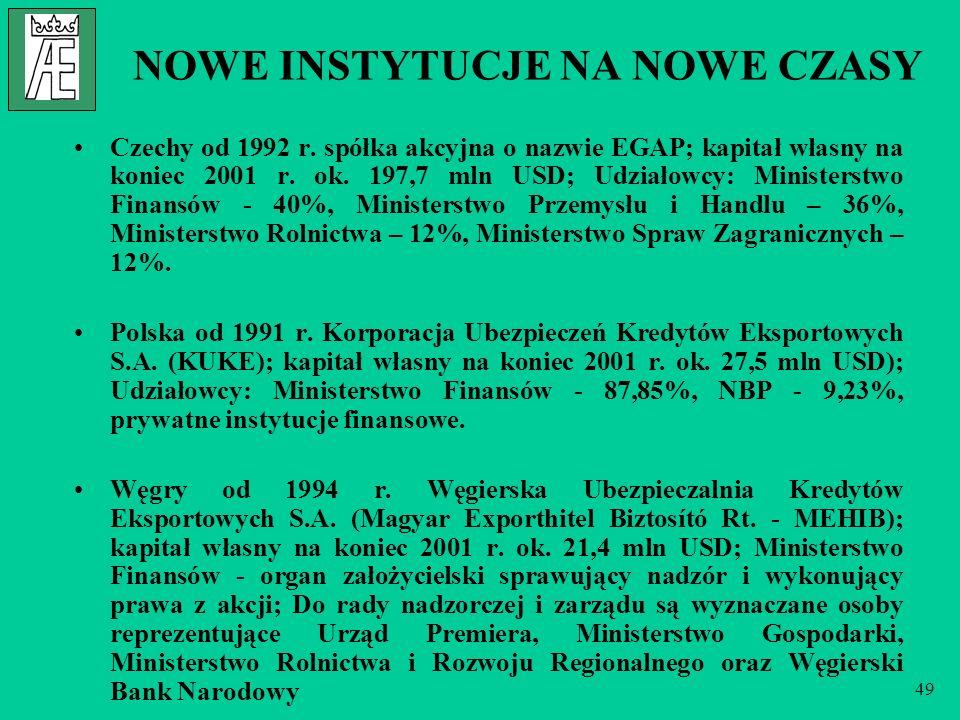 49 NOWE INSTYTUCJE NA NOWE CZASY Czechy od 1992 r. spółka akcyjna o nazwie EGAP; kapitał własny na koniec 2001 r. ok. 197,7 mln USD; Udziałowcy: Minis