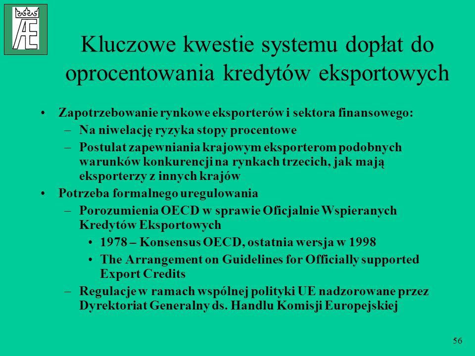 56 Kluczowe kwestie systemu dopłat do oprocentowania kredytów eksportowych Zapotrzebowanie rynkowe eksporterów i sektora finansowego: –Na niwelację ry
