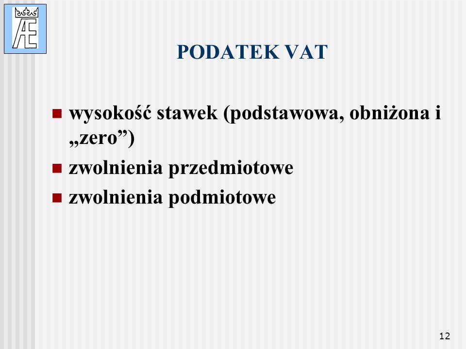12 PODATEK VAT wysokość stawek (podstawowa, obniżona i zero) zwolnienia przedmiotowe zwolnienia podmiotowe