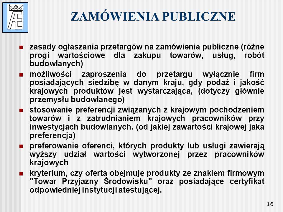 16 ZAMÓWIENIA PUBLICZNE zasady ogłaszania przetargów na zamówienia publiczne (różne progi wartościowe dla zakupu towarów, usług, robót budowlanych) mo