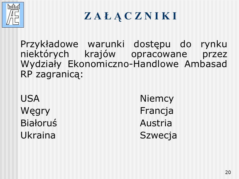 20 Z A Ł Ą C Z N I K I Przykładowe warunki dostępu do rynku niektórych krajów opracowane przez Wydziały Ekonomiczno-Handlowe Ambasad RP zagranicą: USA