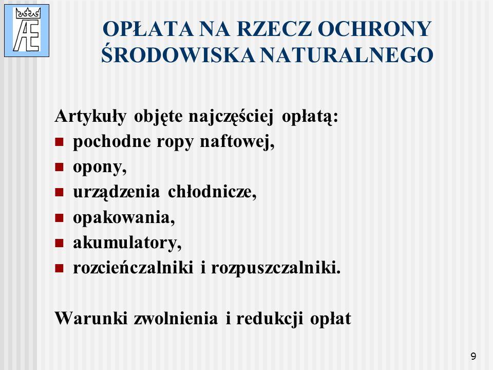 20 Z A Ł Ą C Z N I K I Przykładowe warunki dostępu do rynku niektórych krajów opracowane przez Wydziały Ekonomiczno-Handlowe Ambasad RP zagranicą: USANiemcy WęgryFrancja BiałoruśAustria UkrainaSzwecja