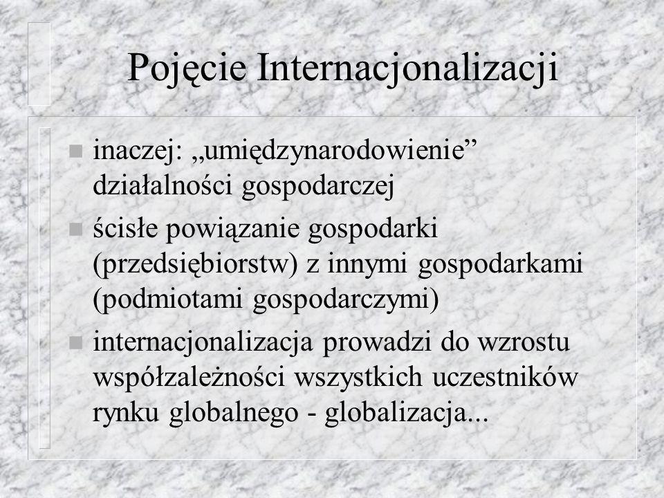Klasyczne formy internacjonalizacji n eksport n import n tranzyt