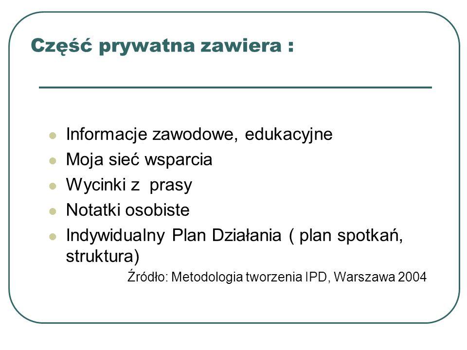 Część prywatna zawiera : Informacje zawodowe, edukacyjne Moja sieć wsparcia Wycinki z prasy Notatki osobiste Indywidualny Plan Działania ( plan spotka