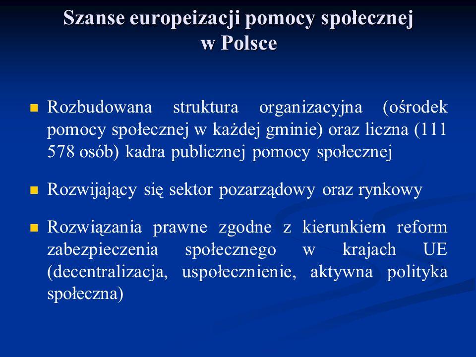 Szanse europeizacji pomocy społecznej w Polsce Rozbudowana struktura organizacyjna (ośrodek pomocy społecznej w każdej gminie) oraz liczna (111 578 os
