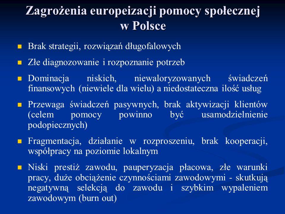 Zagrożenia europeizacji pomocy społecznej w Polsce Brak strategii, rozwiązań długofalowych Złe diagnozowanie i rozpoznanie potrzeb Dominacja niskich,