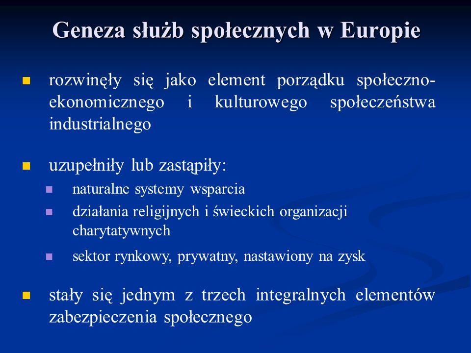 Geneza służb społecznych w Europie rozwinęły się jako element porządku społeczno- ekonomicznego i kulturowego społeczeństwa industrialnego stały się j
