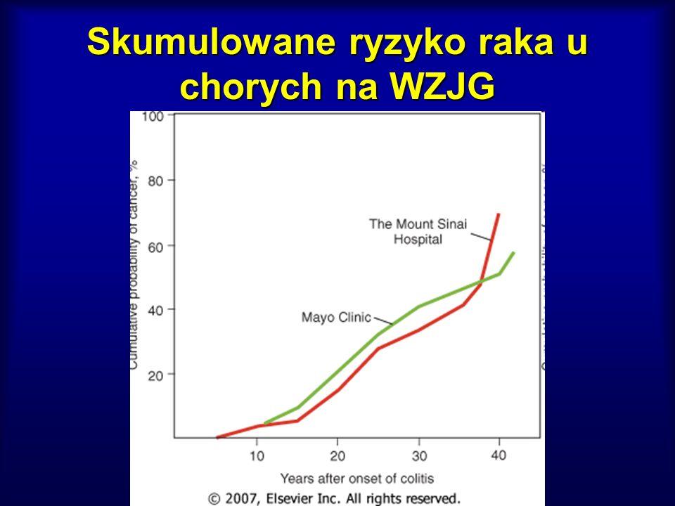 Skumulowane ryzyko raka u chorych na WZJG