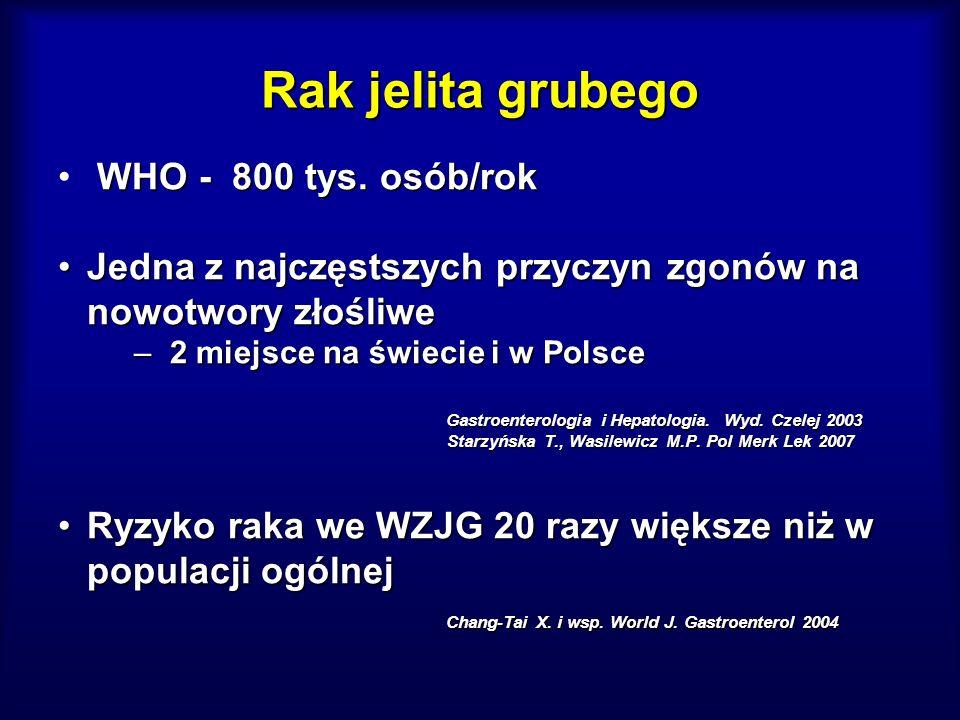 5-ASA (mesalazyna) a rak jelita grubego Ochronnie działają:Ochronnie działają: –mesalazyna >1,2 g/dobę (2,4) –sulfasalazyna >2,4 g/dobę (4,8) Rubin D.T., Inflam Bowel Dis 2008