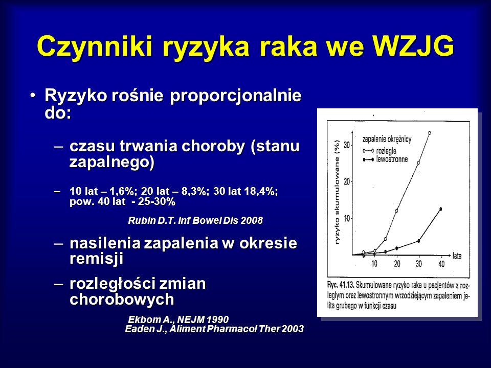 Czynniki ryzyka raka we WZJG Ryzyko rośnie proporcjonalnie do:Ryzyko rośnie proporcjonalnie do: –czasu trwania choroby (stanu zapalnego) –10 lat – 1,6