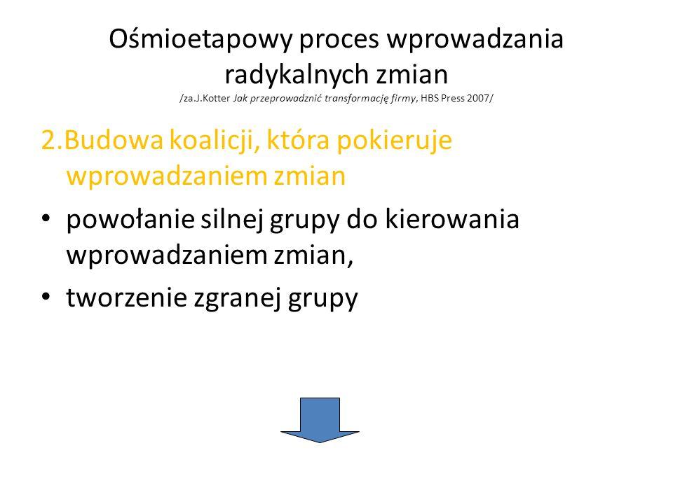 Ośmioetapowy proces wprowadzania radykalnych zmian /za.J.Kotter Jak przeprowadznić transformację firmy, HBS Press 2007/ 2.Budowa koalicji, która pokie