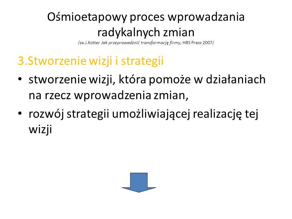 Ośmioetapowy proces wprowadzania radykalnych zmian /za.J.Kotter Jak przeprowadznić transformację firmy, HBS Press 2007/ 3.Stworzenie wizji i strategii