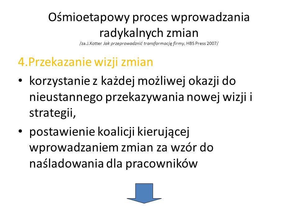 Ośmioetapowy proces wprowadzania radykalnych zmian /za.J.Kotter Jak przeprowadznić transformację firmy, HBS Press 2007/ 4.Przekazanie wizji zmian korz