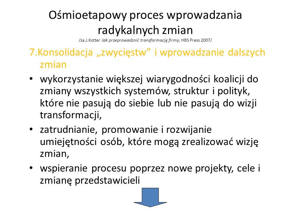 Ośmioetapowy proces wprowadzania radykalnych zmian /za.J.Kotter Jak przeprowadznić transformację firmy, HBS Press 2007/ 7.Konsolidacja zwycięstw i wpr