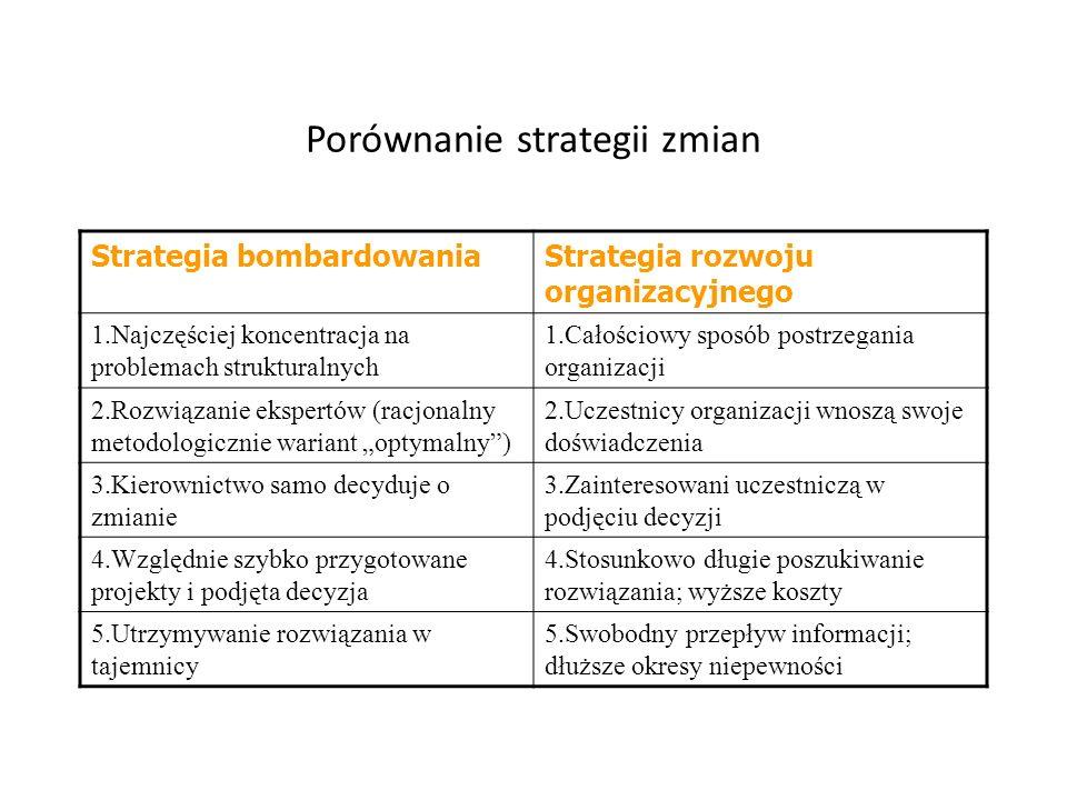 Porównanie strategii zmian Strategia bombardowaniaStrategia rozwoju organizacyjnego 1.Najczęściej koncentracja na problemach strukturalnych 1.Całościo