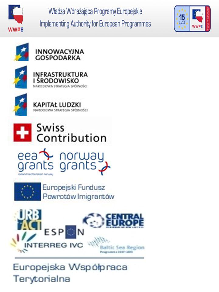 Funkcja zlecona przez MRR w Porozumieniu z 2008 roku Kontynuacja działań 2004-2006 W poprzednim okresie 5 programów: Interreg IIIB w Regionie Morza Bałtyckiego, Interreg IIIB CADSES, Interreg IIIC, ESPON i Interact W poprzednim okresie wystawiliśmy 1981 certyfikatów Obecnie też 5 programów: Region Morza Bałtyckiego, Europa Środkowa, Interreg IVC, Espon 2013 i Urbact II) ROLA WWPE – KONTROLA PIERWSZEGO STOPNIA