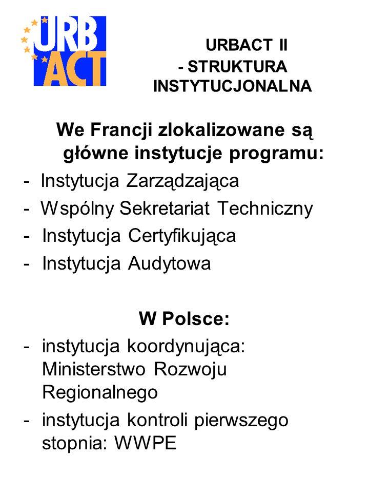 kontrola środków wydanych przez polskich partnerów, która umożliwi refundację w maks.
