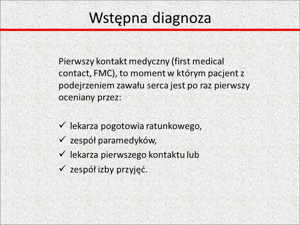 Opóźnienie w STEMI Czas do reperfuzji Opóźnienie systemu Opóźnienie pacjenta 10 min FMCDiagnozaReperfuzjaPoczątek bólu