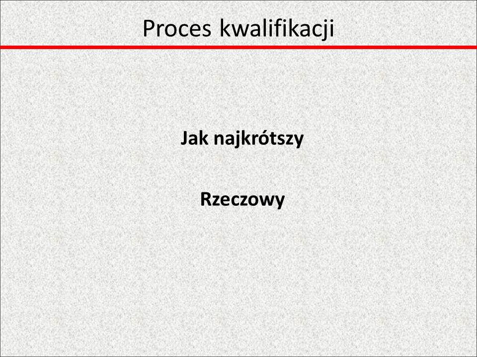 Proces kwalifikacji