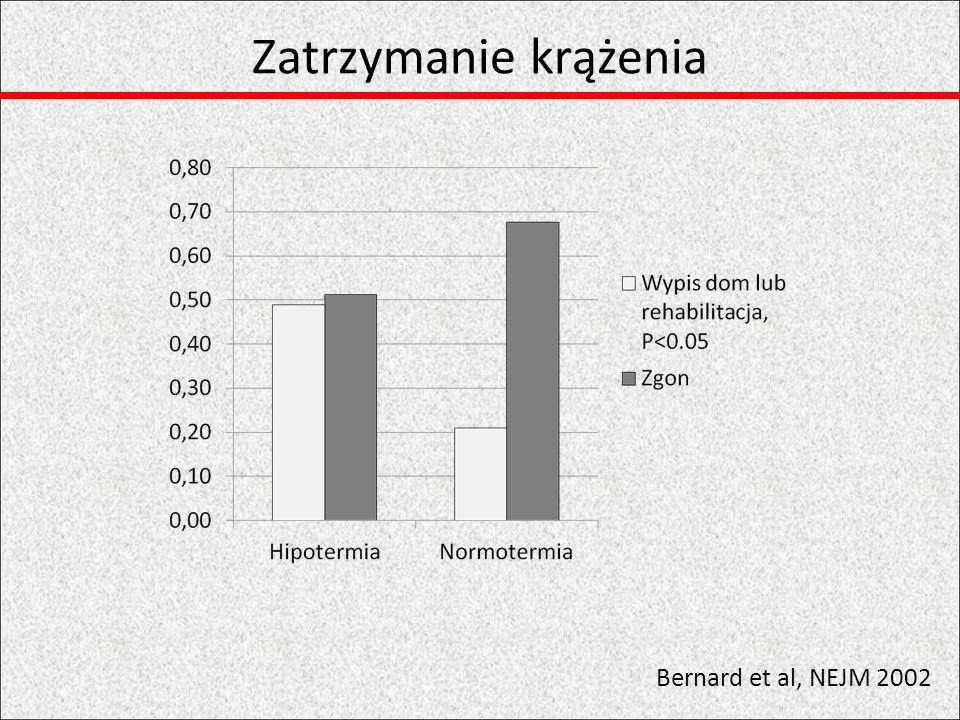 Zatrzymanie krążenia Hypothermia after Cardiac Arrest Study Group, NEJM 2002