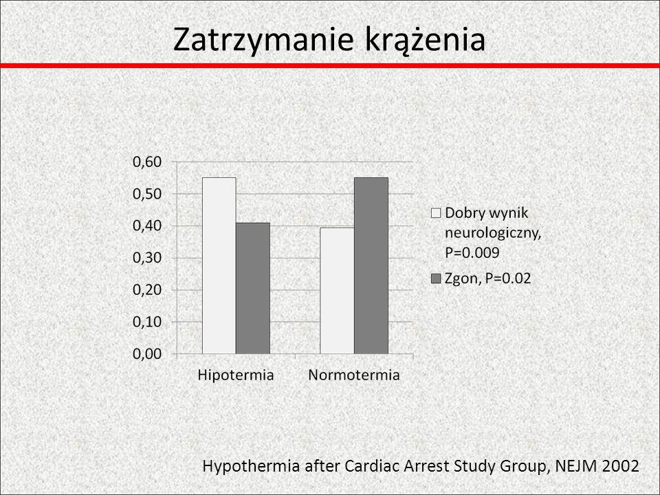 Zatrzymanie krążenia ZalecenieKlasaPoziom Personel medyczny i paramedyczny musi być wyposażony w defibrylator i musi być przeszkolony w reanimacji IC Terapeutyczna hipotermia jak najwcześniej dla pacjentów nieprzytomnych lub w głębokiej sedacji IB Bezzwłoczna angiografia jest zalecana gdy STEIB Bezzwłoczną angiografię należy rozważyć gdy EKG bez diagnostycznego STE ale gdy duże prawdopodobieństwo MI IIaB