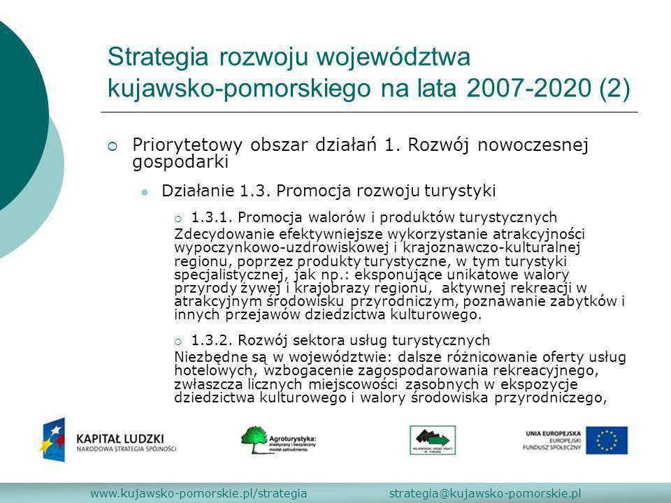 Strategia rozwoju województwa kujawsko-pomorskiego na lata 2007-2020 (2) Priorytetowy obszar działań 1. Rozwój nowoczesnej gospodarki Działanie 1.3. P