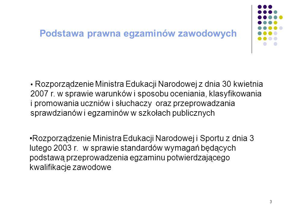 3 Rozporządzenie Ministra Edukacji Narodowej z dnia 30 kwietnia 2007 r. w sprawie warunków i sposobu oceniania, klasyfikowania i promowania uczniów i