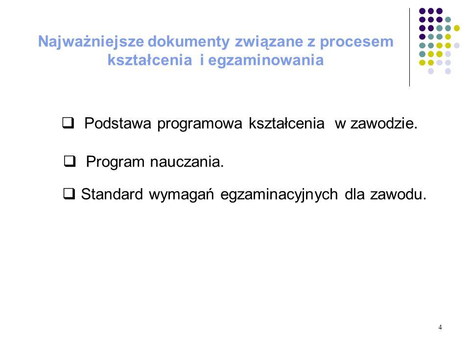 4 Najważniejsze dokumenty związane z procesem kształcenia i egzaminowania Podstawa programowa kształcenia w zawodzie. Program nauczania. Standard wyma