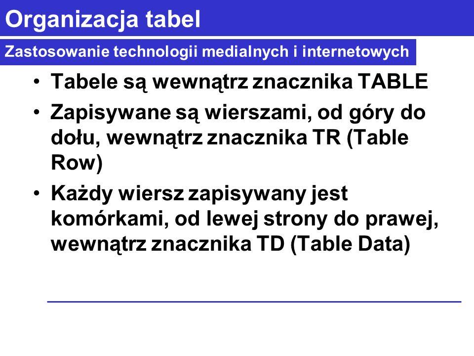 Zastosowanie technologii medialnych i internetowych Organizacja tabel Tabele są wewnątrz znacznika TABLE Zapisywane są wierszami, od góry do dołu, wewnątrz znacznika TR (Table Row) Każdy wiersz zapisywany jest komórkami, od lewej strony do prawej, wewnątrz znacznika TD (Table Data)