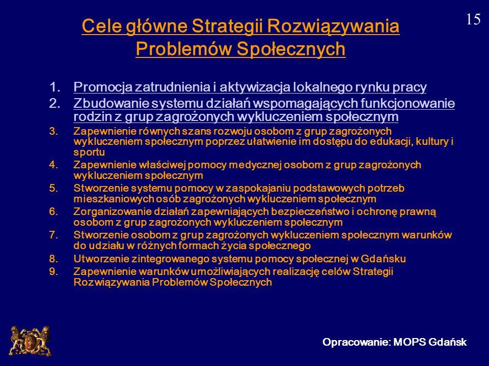 15 Cele główne Strategii Rozwiązywania Problemów Społecznych 1.Promocja zatrudnienia i aktywizacja lokalnego rynku pracy 2.Zbudowanie systemu działań