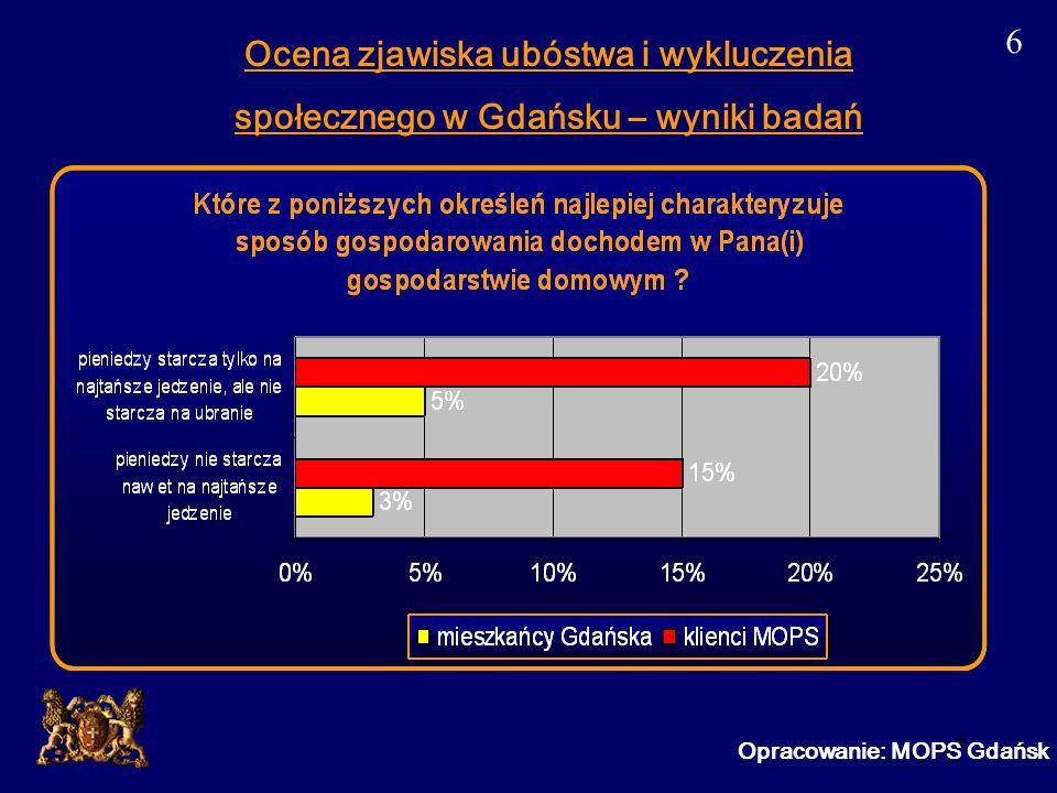 17 Opracowanie: MOPS Gdańsk STRATEGIA ROZWIĄZYWANIA PROBLEMÓW SPOŁECZNYCH PROBLEMÓW SPOŁECZNYCHDOKUMENT ZESPÓŁ WDROŻENIOWO MONITORUJĄCY opracowanie standardu monitorowania celów strategii - opracowanie standardu monitorowania celów strategii - rewizja celów i wnioskowanie zmian - opracowanie kryteriów opiniowania i rekomendowania programów - prowadzenie sprawozdawczości i raportów z realizacji celów strategii -Opracowanie systemu promocji przykładów dobrych praktyk - informowanie społeczeństwa o realizacji celów PROGRAMY OPERACYJNE I PROJEKTY PODMIOTY REALIZUJĄCE STRATEGIĘ JEDNOSTKA, KOMÓRKA ORGANIZACYJNA MOPS zbieranie informacji - zbieranie informacji - diagnoza problemów społecznych - sprawozdawczość z realizacji strategii 17