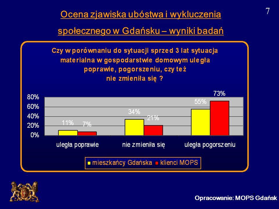7 Ocena zjawiska ubóstwa i wykluczenia społecznego w Gdańsku – wyniki badań Opracowanie: MOPS Gdańsk 7