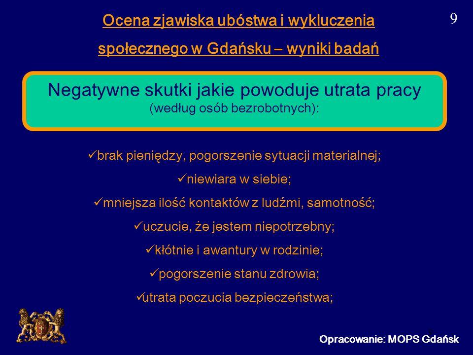 9 Opracowanie: MOPS Gdańsk Ocena zjawiska ubóstwa i wykluczenia społecznego w Gdańsku – wyniki badań Negatywne skutki jakie powoduje utrata pracy (wed