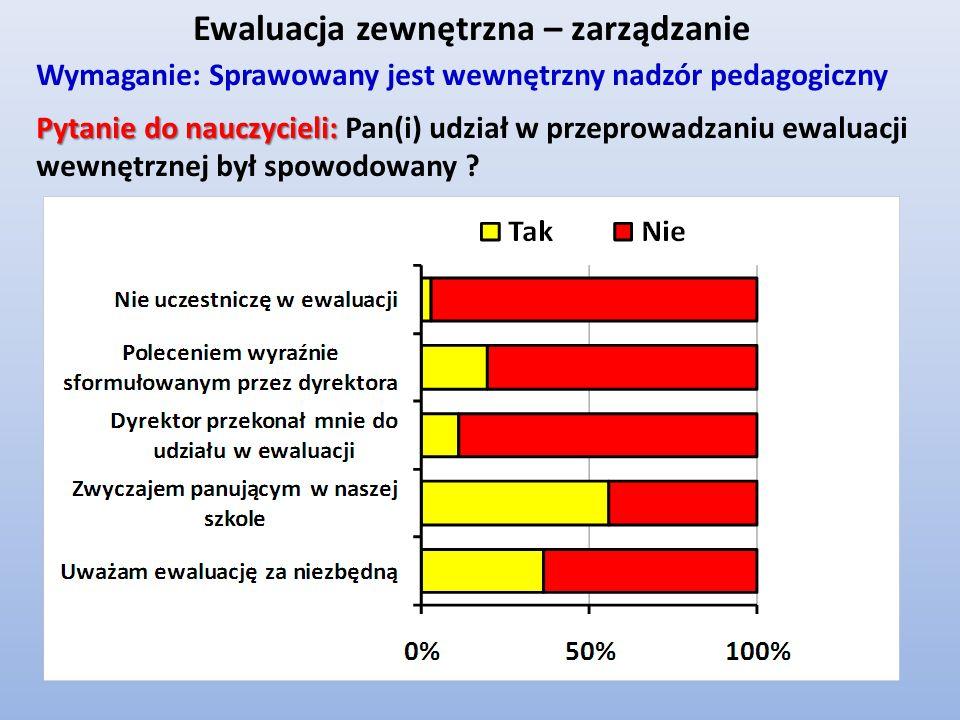 Ewaluacja zewnętrzna – zarządzanie Wymaganie: Sprawowany jest wewnętrzny nadzór pedagogiczny Pytanie do nauczycieli: Pytanie do nauczycieli: Pan(i) ud