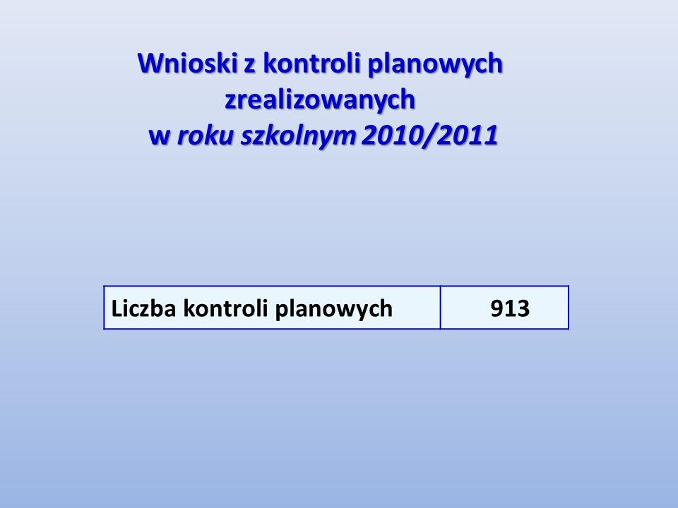 Liczba kontroli planowych 913 Wnioski z kontroli planowych zrealizowanych w roku szkolnym 2010/2011 w roku szkolnym 2010/2011