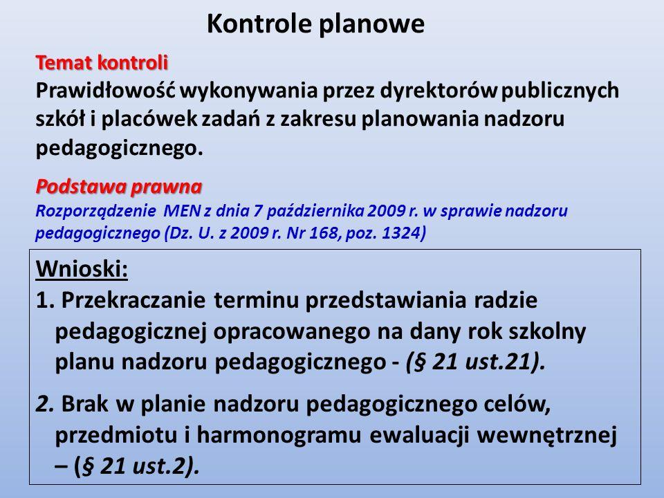 Wnioski: 1. Przekraczanie terminu przedstawiania radzie pedagogicznej opracowanego na dany rok szkolny planu nadzoru pedagogicznego - (§ 21 ust.21). 2