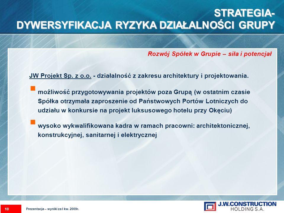 JW Projekt Sp. z o.o. - działalność z zakresu architektury i projektowania.