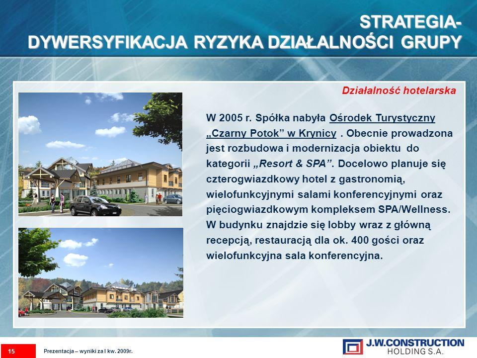 W 2005 r. Spółka nabyła Ośrodek Turystyczny Czarny Potok w Krynicy.
