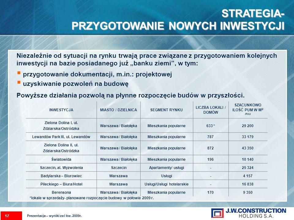 17 Prezentacja – wyniki za I kw. 2009r.