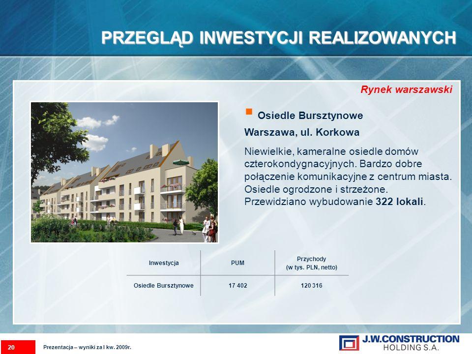 PRZEGLĄD INWESTYCJI REALIZOWANYCH Osiedle Bursztynowe Warszawa, ul.