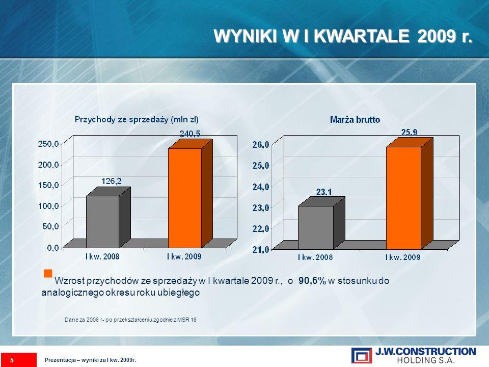 WYNIKI W I KWARTALE 2009 r. 5 Prezentacja – wyniki za I kw.