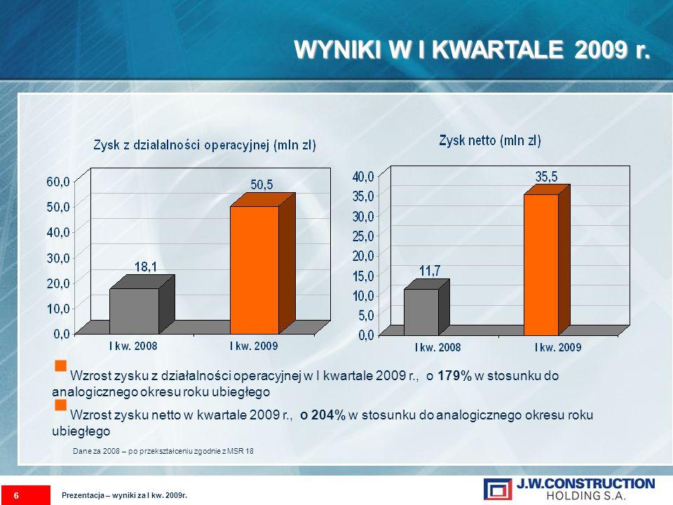 WYNIKI W I KWARTALE 2009 r. 6 Prezentacja – wyniki za I kw.