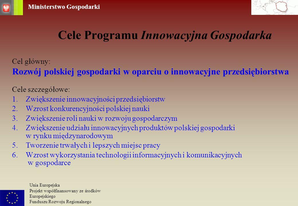 Ministerstwo Gospodarki Unia Europejska Projekt współfinansowany ze środków Europejskiego Funduszu Rozwoju Regionalnego Cele Programu Innowacyjna Gosp