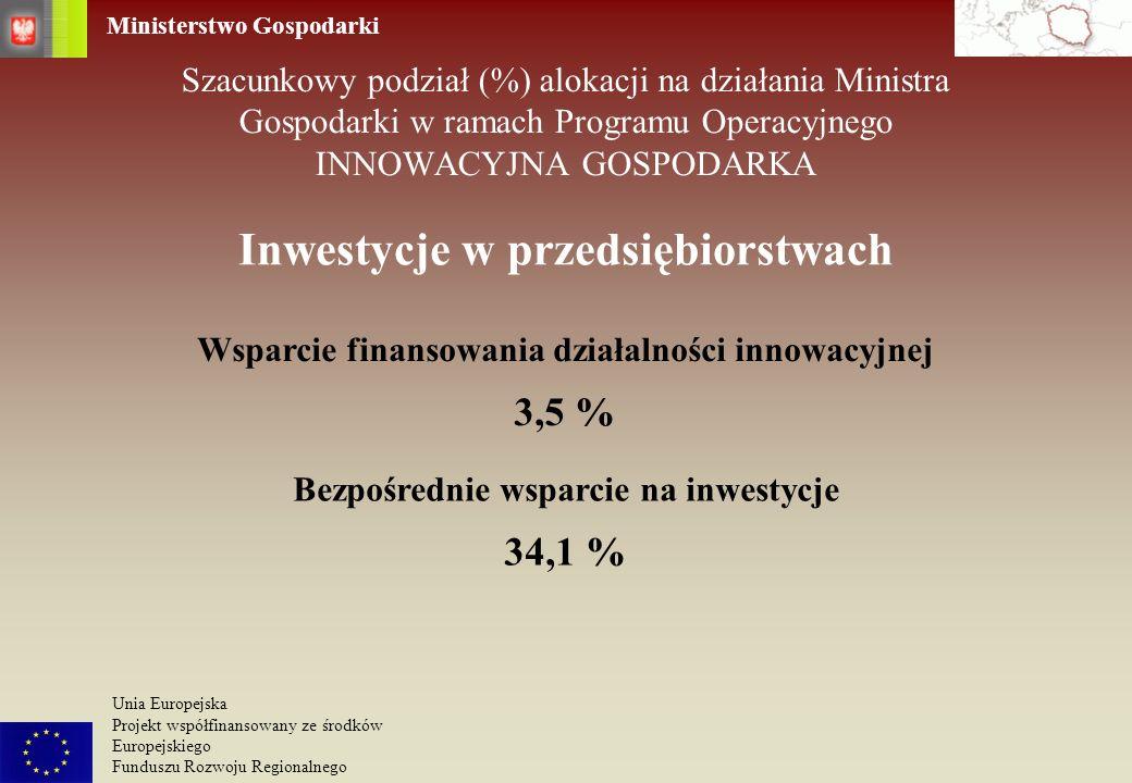 Ministerstwo Gospodarki Unia Europejska Projekt współfinansowany ze środków Europejskiego Funduszu Rozwoju Regionalnego Szacunkowy podział (%) alokacj