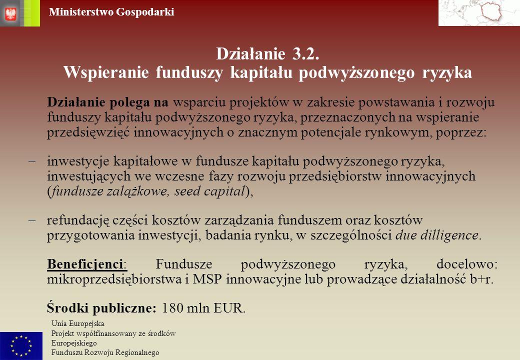 Ministerstwo Gospodarki Unia Europejska Projekt współfinansowany ze środków Europejskiego Funduszu Rozwoju Regionalnego Działanie 3.2. Wspieranie fund