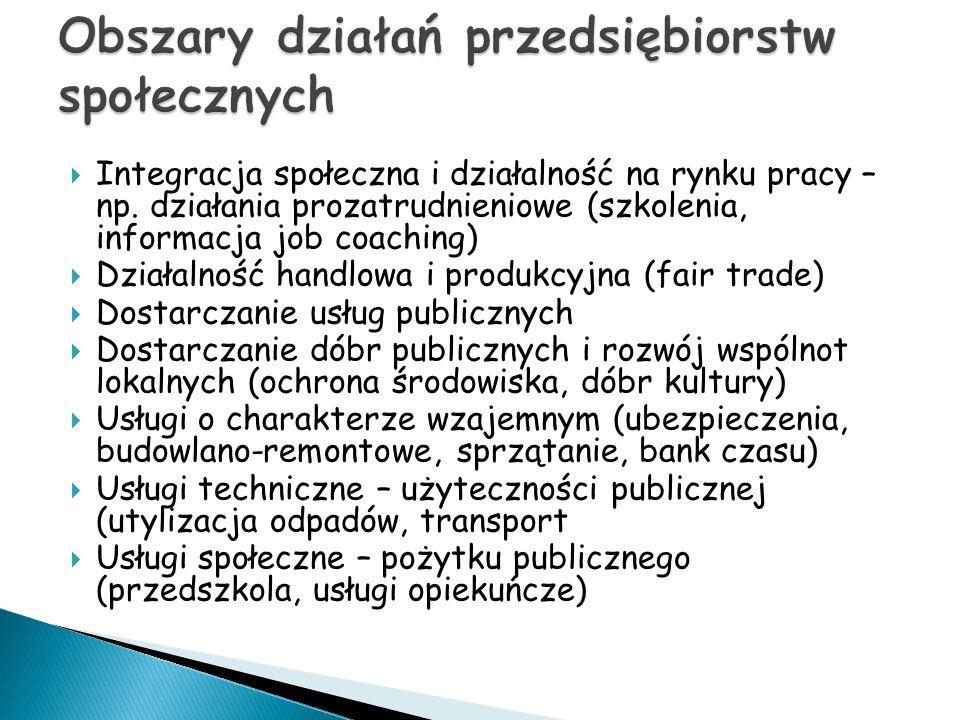Integracja społeczna i działalność na rynku pracy – np. działania prozatrudnieniowe (szkolenia, informacja job coaching) Działalność handlowa i produk