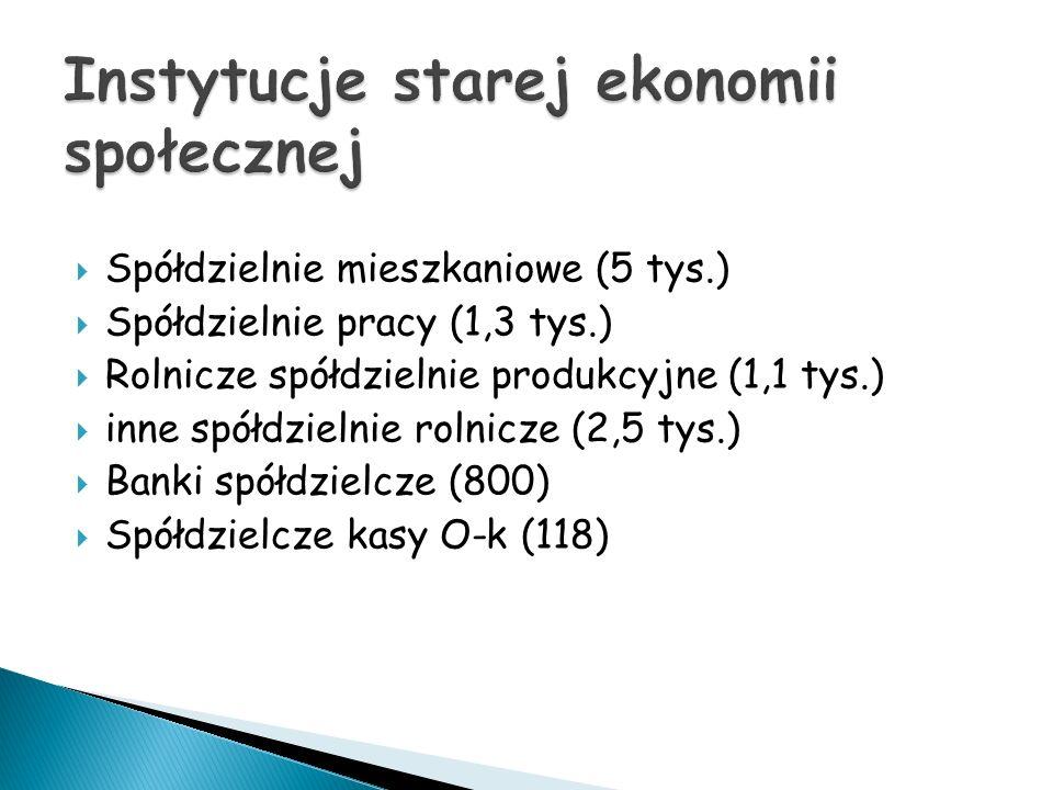 Współczesny nurt, promujący nowe formy instytucjonalno-prawne (np.