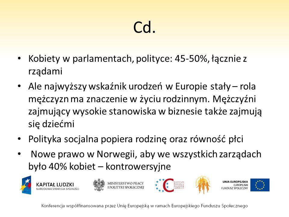 Cd.Cd. Kobiety w parlamentach, polityce: 45-50%, łącznie z rządami Ale najwyższy wskaźnik urodzeń w Europie stały – rola mężczyzn ma znaczenie w życiu