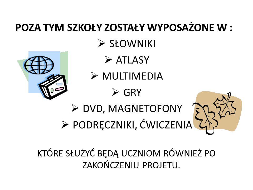POZA TYM SZKOŁY ZOSTAŁY WYPOSAŻONE W : SŁOWNIKI ATLASY MULTIMEDIA GRY DVD, MAGNETOFONY PODRĘCZNIKI, ĆWICZENIA KTÓRE SŁUŻYĆ BĘDĄ UCZNIOM RÓWNIEŻ PO ZAKOŃCZENIU PROJETU.